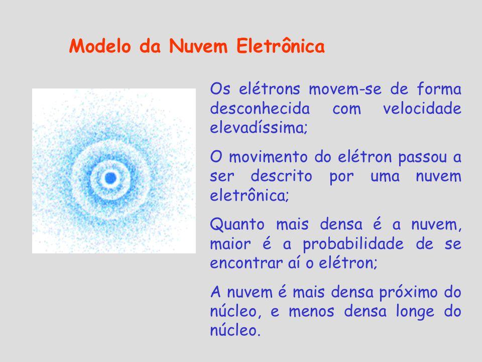 Os elétrons movem-se de forma desconhecida com velocidade elevadíssima; O movimento do elétron passou a ser descrito por uma nuvem eletrônica; Quanto mais densa é a nuvem, maior é a probabilidade de se encontrar aí o elétron; A nuvem é mais densa próximo do núcleo, e menos densa longe do núcleo.