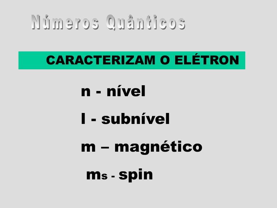 CARACTERIZAM O ELÉTRON n - nível l - subnível m – magnético m s - spin