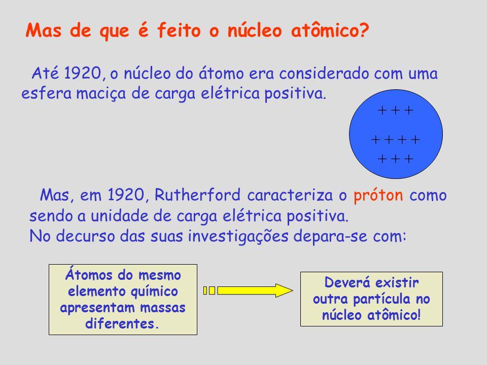 Mas de que é feito o núcleo atômico? Até 1920, o núcleo do átomo era considerado com uma esfera maciça de carga elétrica positiva. + + + + + + + + + +