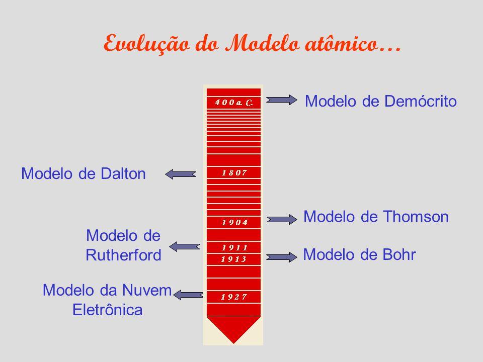 Modelo de Demócrito Modelo de Thomson Modelo de Bohr Modelo de Dalton Modelo de Rutherford Modelo da Nuvem Eletrônica Evolução do Modelo atômico…