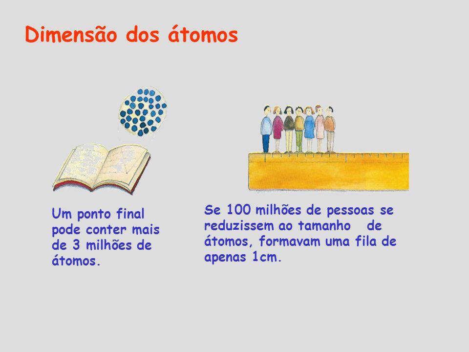 Dimensão dos átomos Se 100 milhões de pessoas se reduzissem ao tamanho de átomos, formavam uma fila de apenas 1cm.