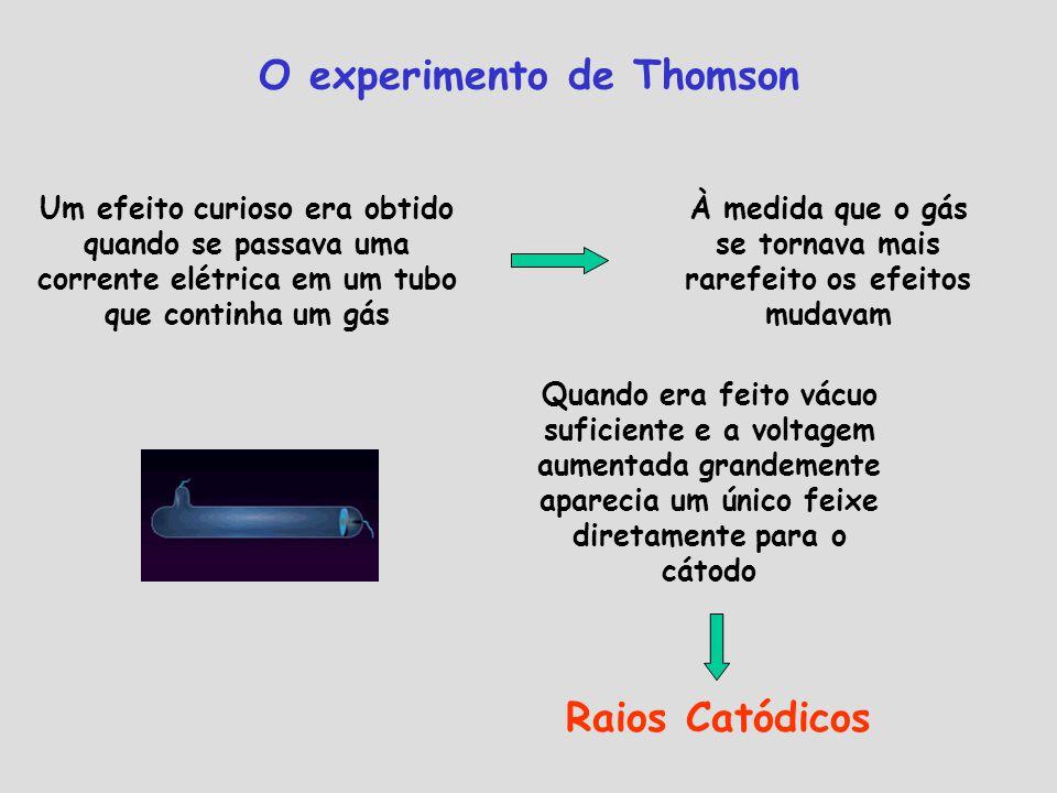 O experimento de Thomson Um efeito curioso era obtido quando se passava uma corrente elétrica em um tubo que continha um gás À medida que o gás se tornava mais rarefeito os efeitos mudavam Quando era feito vácuo suficiente e a voltagem aumentada grandemente aparecia um único feixe diretamente para o cátodo Raios Catódicos