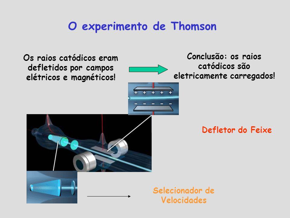 Selecionador de Velocidades Defletor do Feixe Conclusão: os raios catódicos são eletricamente carregados! O experimento de Thomson Os raios catódicos