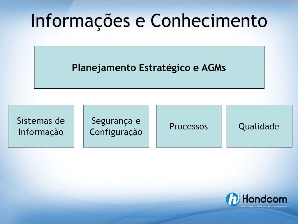 Sistemas de Informação Informações e Conhecimento Segurança e Configuração Processos Planejamento Estratégico e AGMs Qualidade