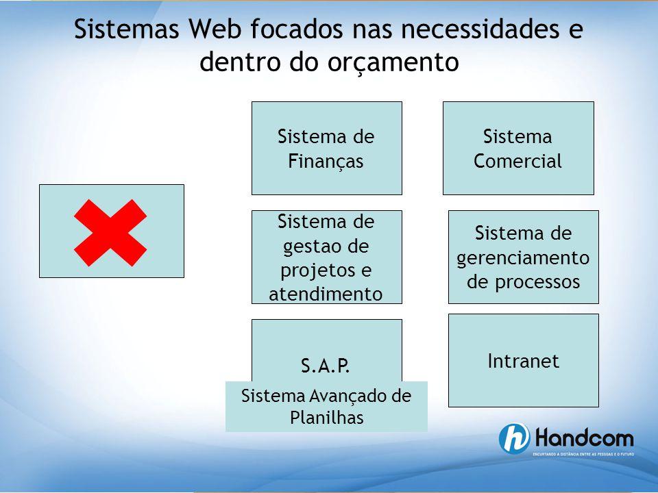 Sistemas Web focados nas necessidades e dentro do orçamento ERP Sistema de Finanças Sistema de gestao de projetos e atendimento Sistema Comercial Sist