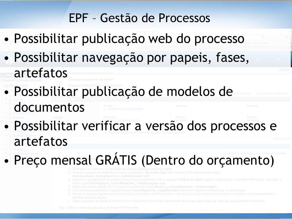EPF – Gestão de Processos •Possibilitar publicação web do processo •Possibilitar navegação por papeis, fases, artefatos •Possibilitar publicação de mo