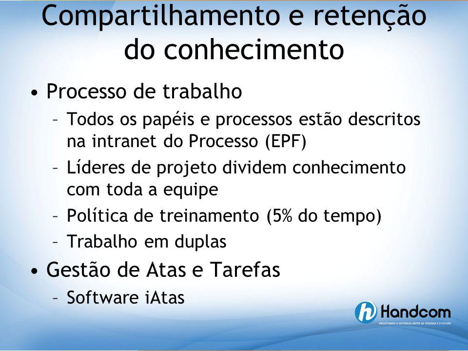 Compartilhamento e retenção do conhecimento •Processo de trabalho –Todos os papéis e processos estão descritos na intranet do Processo (EPF) –Líderes
