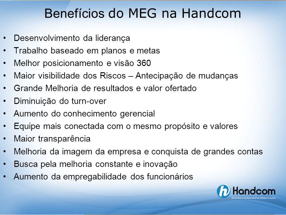Benefícios do MEG na Handcom •Desenvolvimento da liderança •Trabalho baseado em planos e metas •Melhor posicionamento e visão 360 •Maior visibilidade