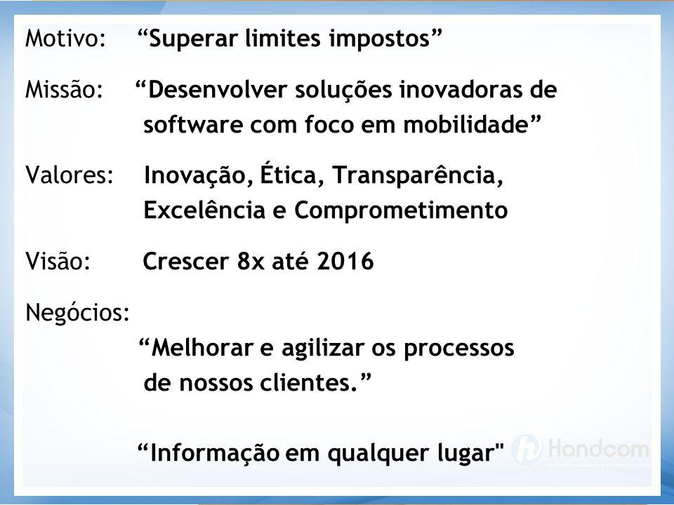 """Motivo: """"Superar limites impostos"""" Missão: """"Desenvolver soluções inovadoras de software com foco em mobilidade"""" Valores: Inovação, Ética, Transparênci"""