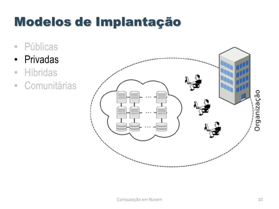 Computação em Nuvem10 Modelos de Implantação • Públicas • Privadas • Híbridas • Comunitárias