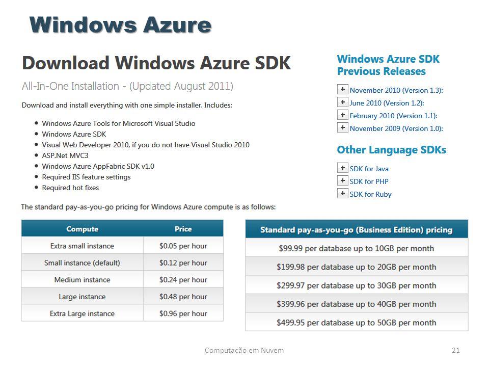 Windows Azure Computação em Nuvem21