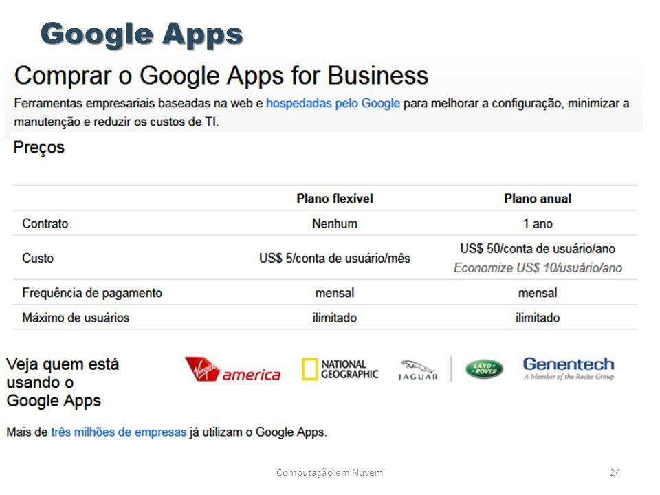 Google Apps Computação em Nuvem24