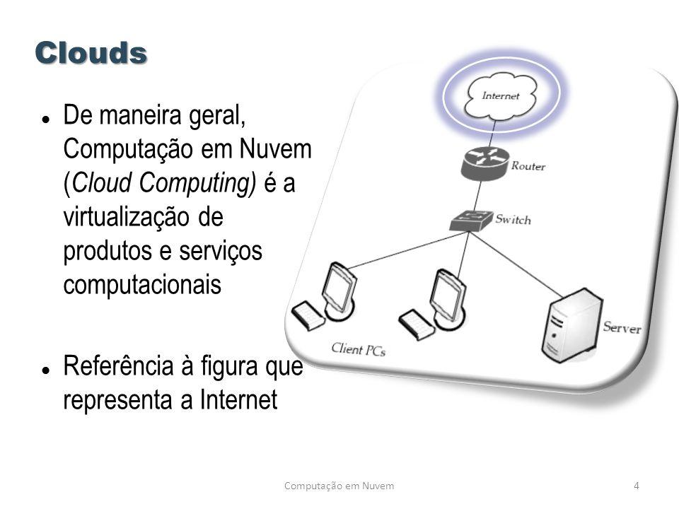 4 Clouds  De maneira geral, Computação em Nuvem ( Cloud Computing) é a virtualização de produtos e serviços computacionais  Referência à figura que