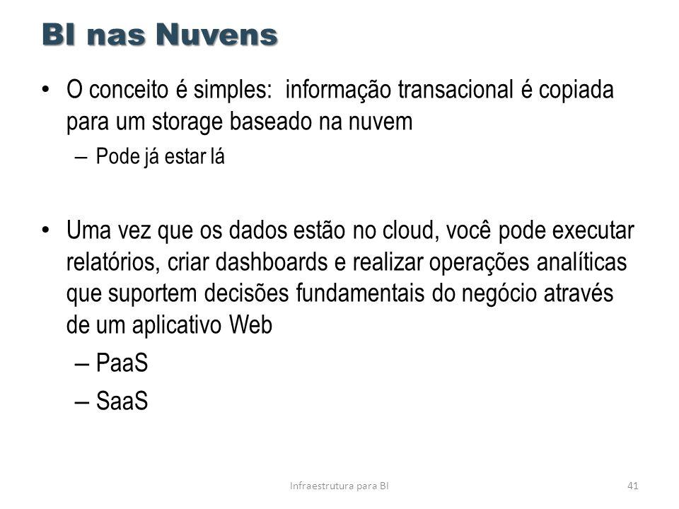 BI nas Nuvens Infraestrutura para BI41 • O conceito é simples: informação transacional é copiada para um storage baseado na nuvem – Pode já estar lá •