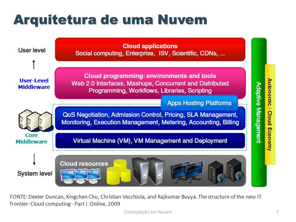 Amazon EC2 Computação em Nuvem18 Valores em 27/08/2011