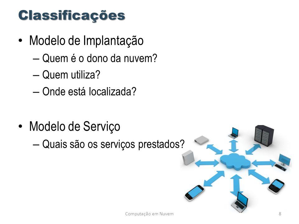 Classificações • Modelo de Implantação – Quem é o dono da nuvem? – Quem utiliza? – Onde está localizada? • Modelo de Serviço – Quais são os serviços p