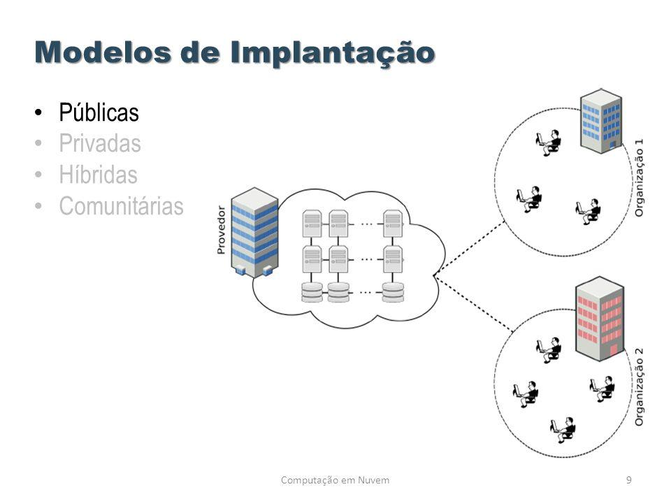 9 Modelos de Implantação • Públicas • Privadas • Híbridas • Comunitárias