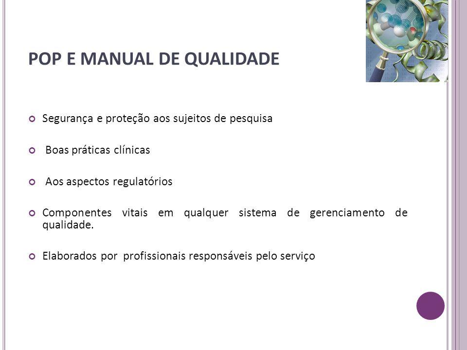 POP E MANUAL DE QUALIDADE Segurança e proteção aos sujeitos de pesquisa Boas práticas clínicas Aos aspectos regulatórios Componentes vitais em qualque