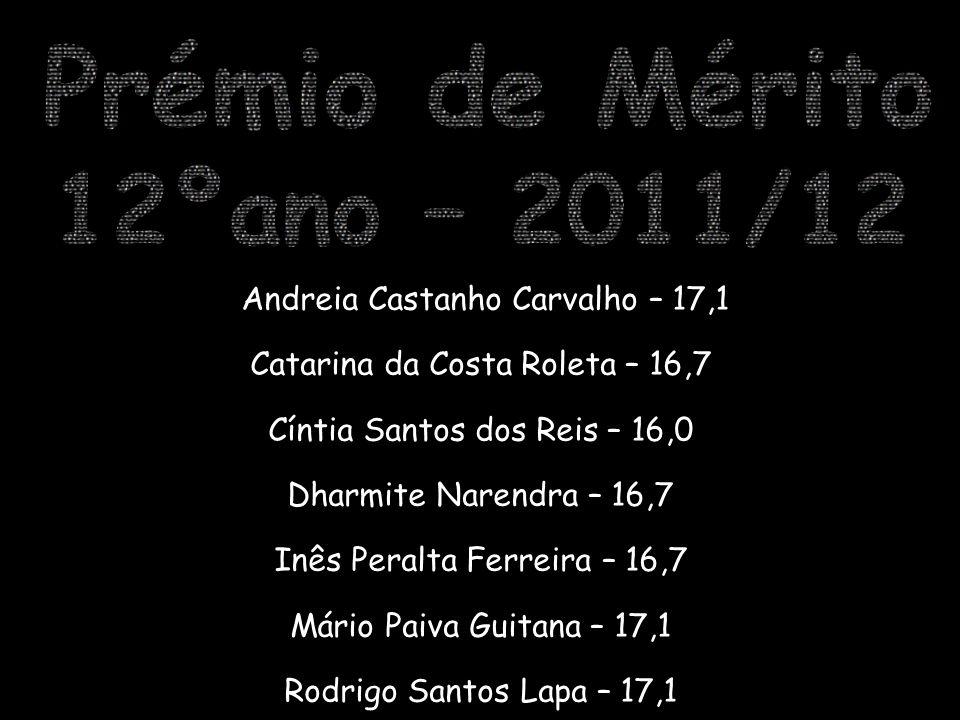 Ana Sofia Costa – 16,9 Jaissica Vassantrai – 16,0 Rita Mata-seta Pereira – 18,4
