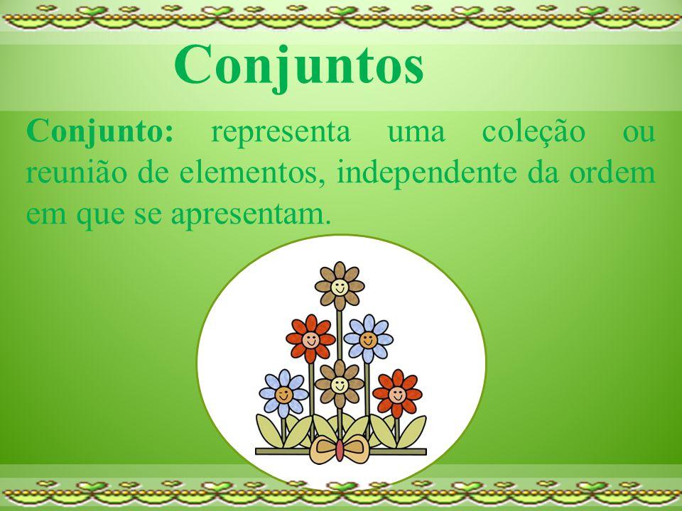 Conjuntos Conjunto: representa uma coleção ou reunião de elementos, independente da ordem em que se apresentam.