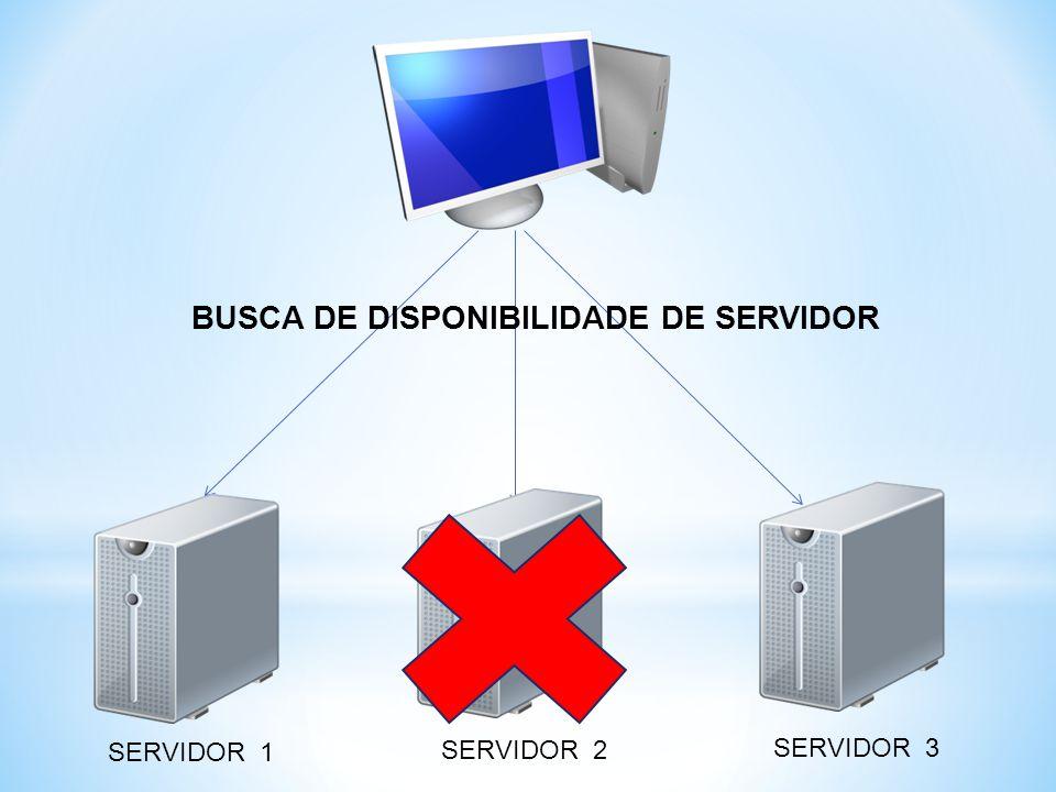SERVIDOR 3 BUSCA DE DISPONIBILIDADE DE SERVIDOR SERVIDOR 1 SERVIDOR 2
