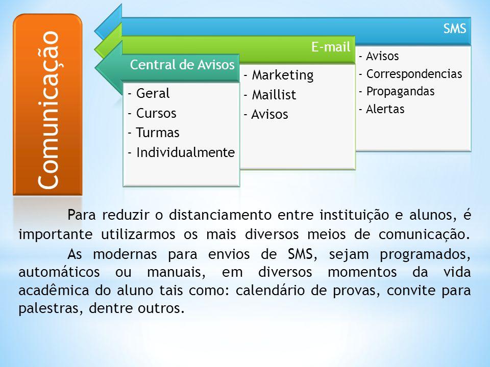 SMS - Avisos - Correspondencias - Propagandas - Alertas E-mail - Marketing - Maillist - Avisos Central de Avisos - Geral - Cursos - Turmas - Individua