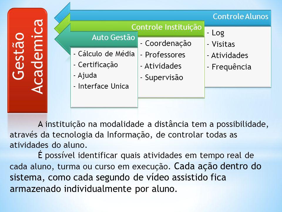 Controle Alunos - Log - Visitas - Atividades - Frequência Controle Instituição - Coordenação - Professores - Atividades - Supervisão Auto Gestão - Cál