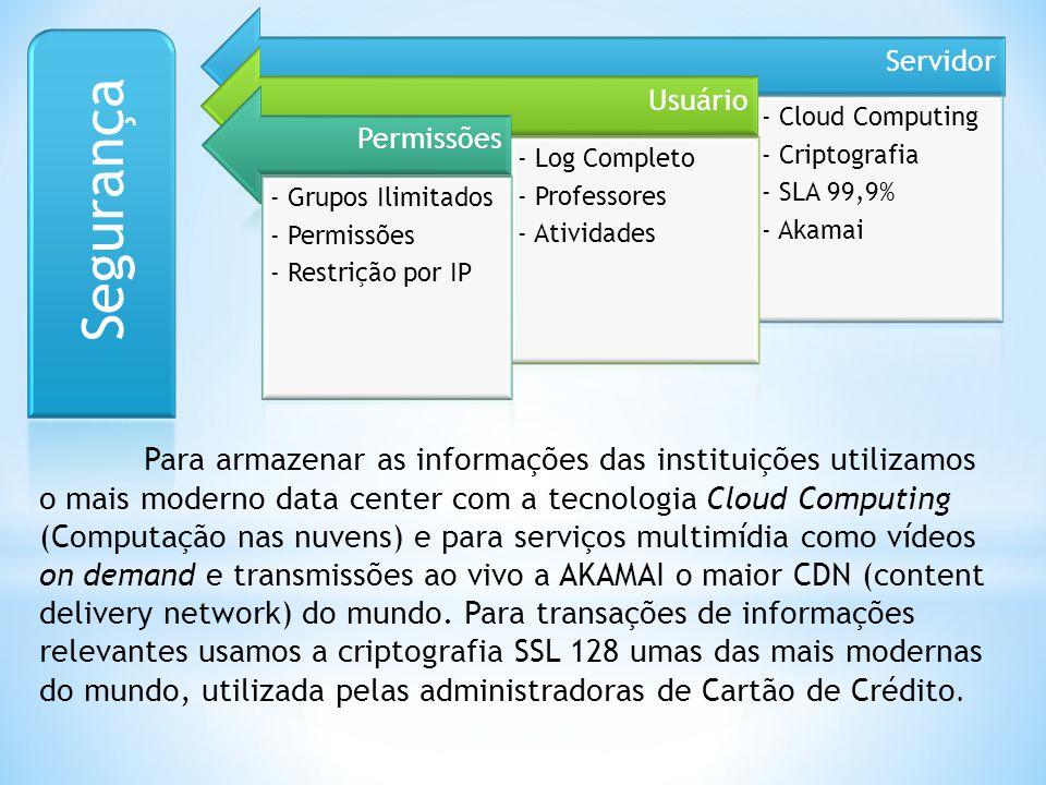 Servidor - Cloud Computing - Criptografia - SLA 99,9% - Akamai Usuário - Log Completo - Professores - Atividades Permissões - Grupos Ilimitados - Permissões - Restrição por IP Segurança Para armazenar as informações das instituições utilizamos o mais moderno data center com a tecnologia Cloud Computing (Computação nas nuvens) e para serviços multimídia como vídeos on demand e transmissões ao vivo a AKAMAI o maior CDN (content delivery network) do mundo.