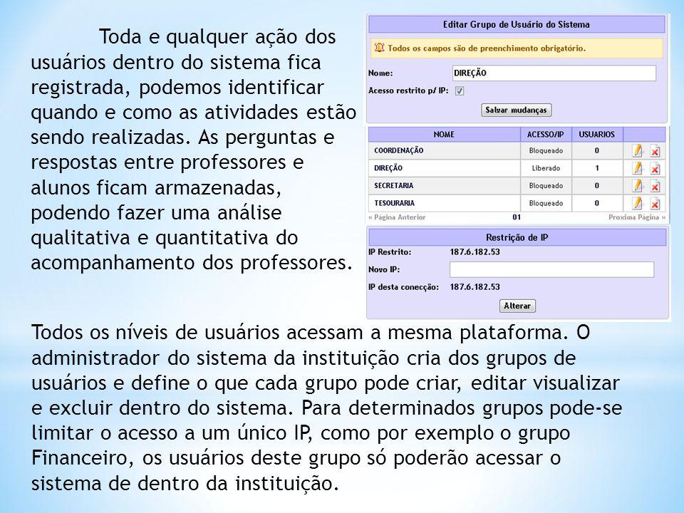 Toda e qualquer ação dos usuários dentro do sistema fica registrada, podemos identificar quando e como as atividades estão sendo realizadas. As pergun