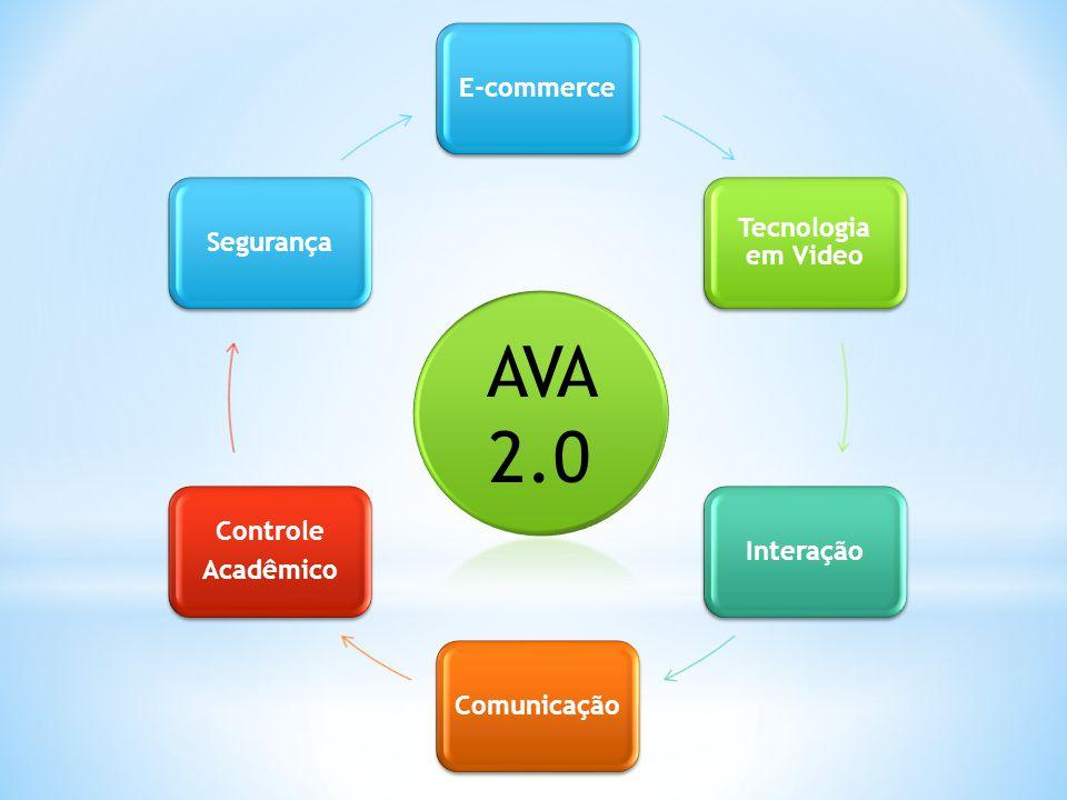 E-commerce Tecnologia em Video InteraçãoComunicação Controle Acadêmico Segurança