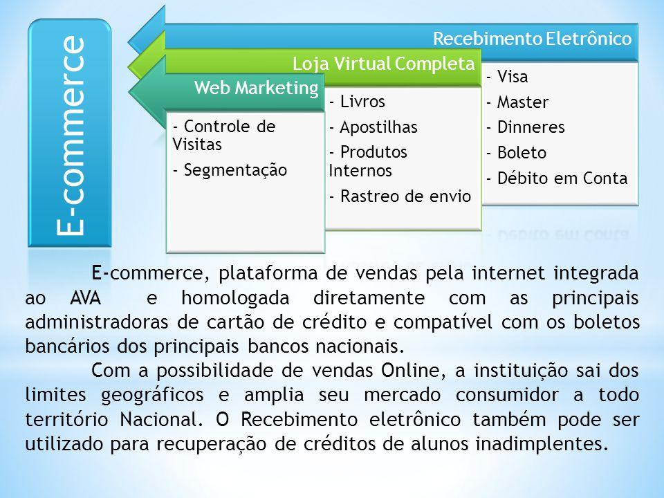 Recebimento Eletrônico - Visa - Master - Dinneres - Boleto - Débito em Conta Loja Virtual Completa - Livros - Apostilhas - Produtos Internos - Rastreo