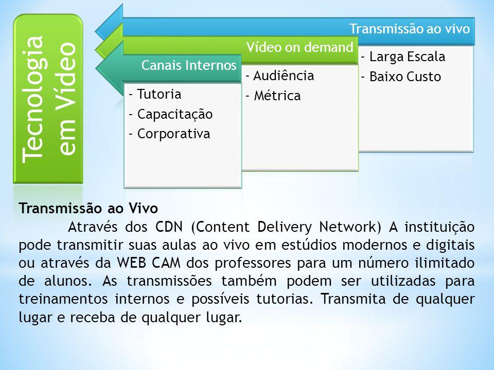 Transmissão ao vivo - Larga Escala - Baixo Custo Vídeo on demand - Audiência - Métrica Canais Internos - Tutoria - Capacitação - Corporativa Tecnologi