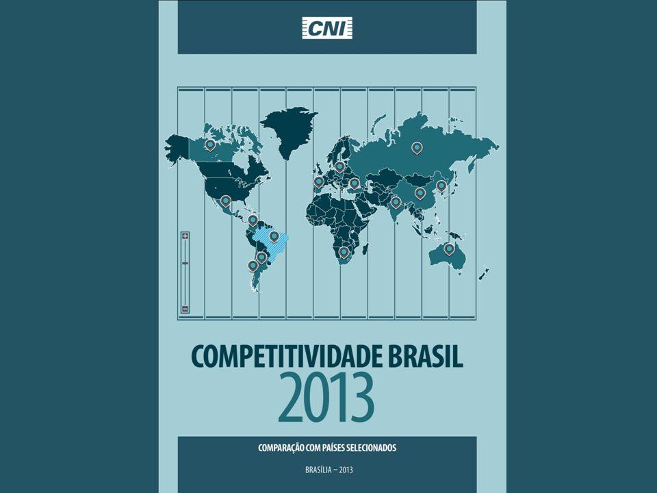 T ECNOLOGIA E I NOVAÇÃO O Brasil está na 8ª posição em 14 países, no terço intermediário.