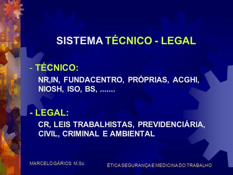 MARCELO GÁRIOS M.Sc. ÉTICA SEGURANÇA E MEDICINA DO TRABALHO CONTEXTO GERAL - SITUAÇÃO HISTÓRICA; - SITUAÇÃO MUNDIAL; - SITUAÇÃO BRASILEIRA;