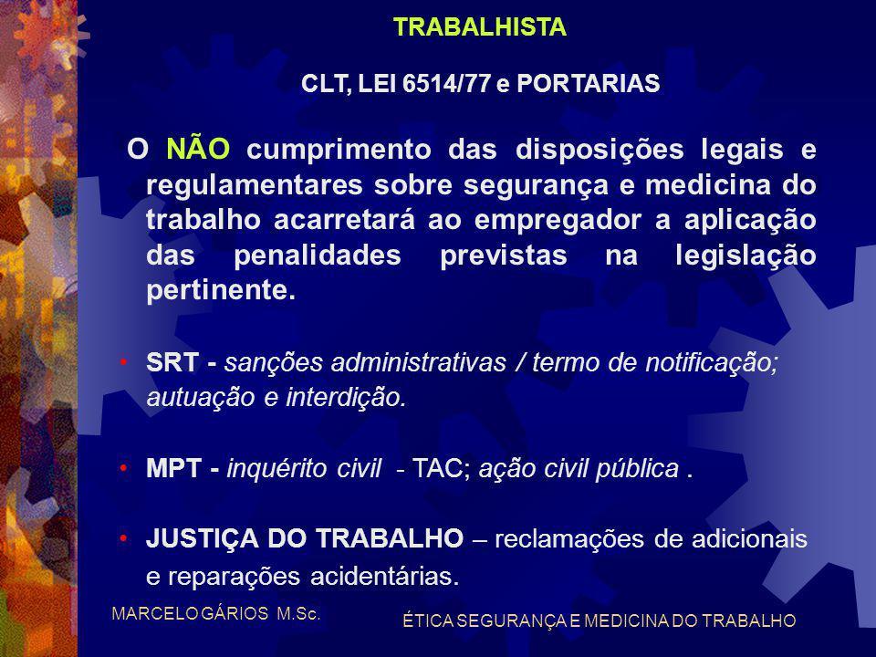MARCELO GÁRIOS M.Sc. ÉTICA SEGURANÇA E MEDICINA DO TRABALHO TRABALHISTA CLT, LEI 6514/77 e PORTARIAS Cabe ao empregado: A ) cumprir as disposições leg