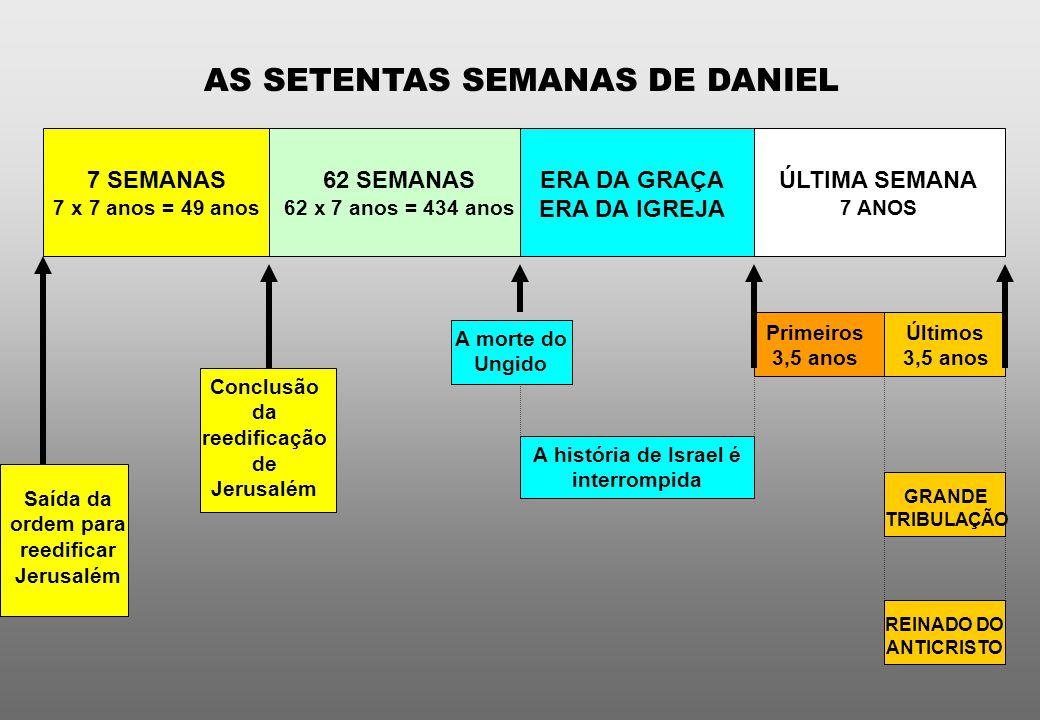AS SETENTAS SEMANAS DE DANIEL 7 SEMANAS 7 x 7 anos = 49 anos 62 SEMANAS 62 x 7 anos = 434 anos ERA DA GRAÇA ERA DA IGREJA ÚLTIMA SEMANA 7 ANOS Saída d