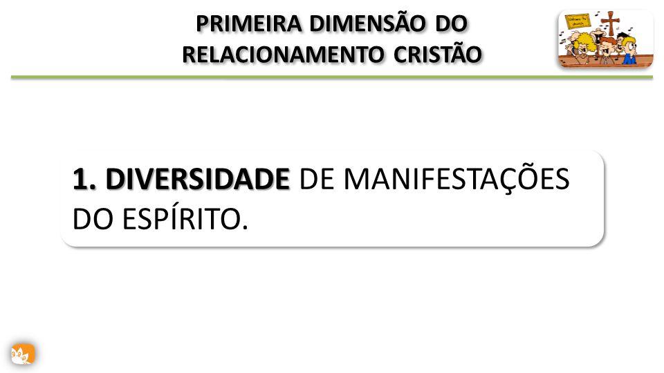 PRIMEIRA DIMENSÃO DO RELACIONAMENTO CRISTÃO 1.DIVERSIDADE 1.
