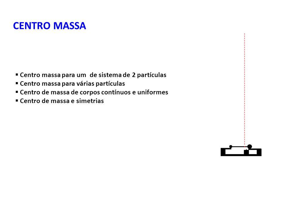 CENTRO MASSA  Centro massa para um de sistema de 2 partículas  Centro massa para várias partículas  Centro de massa de corpos contínuos e uniformes  Centro de massa e simetrias
