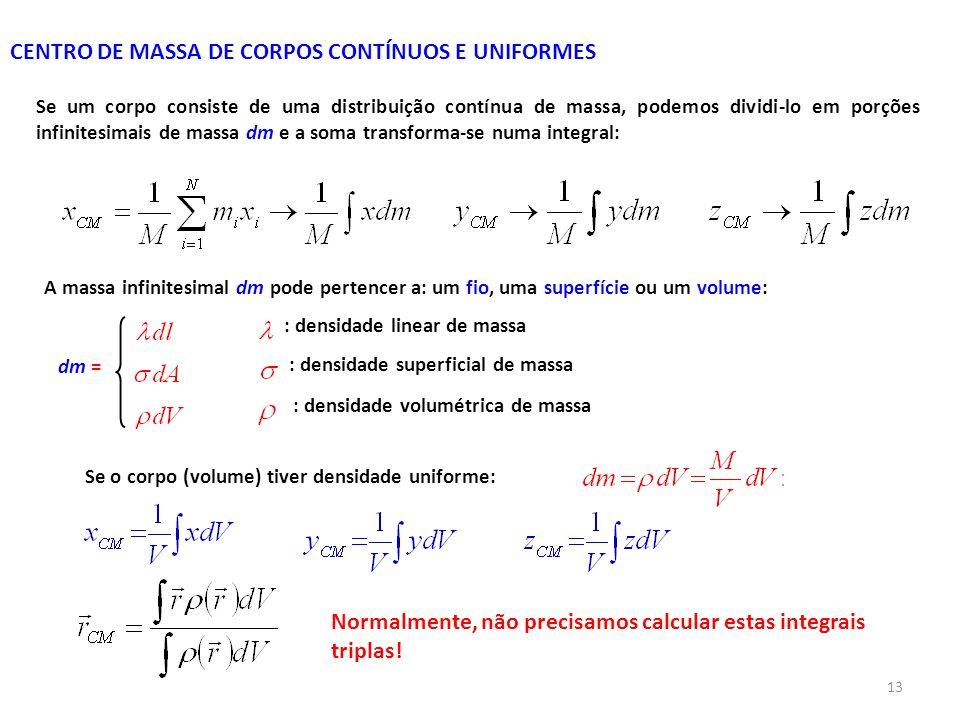 Se um corpo consiste de uma distribuição contínua de massa, podemos dividi-lo em porções infinitesimais de massa dm e a soma transforma-se numa integral: dm = : densidade linear de massa : densidade superficial de massa : densidade volumétrica de massa Se o corpo (volume) tiver densidade uniforme: CENTRO DE MASSA DE CORPOS CONTÍNUOS E UNIFORMES A massa infinitesimal dm pode pertencer a: um fio, uma superfície ou um volume: Normalmente, não precisamos calcular estas integrais triplas.