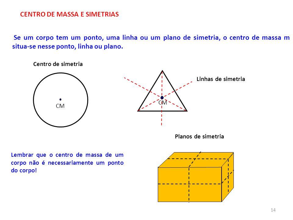 CENTRO DE MASSA E SIMETRIAS Lembrar que o centro de massa de um corpo não é necessariamente um ponto do corpo.