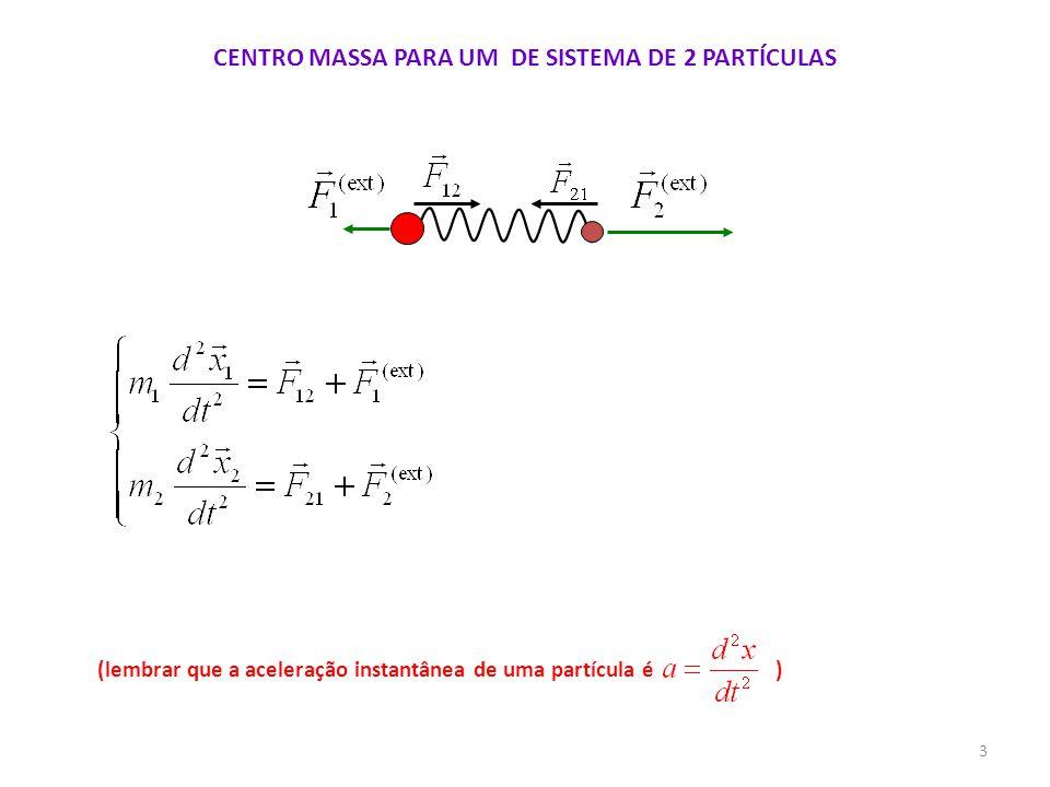 CENTRO MASSA PARA UM DE SISTEMA DE 2 PARTÍCULAS (lembrar que a aceleração instantânea de uma partícula é ) 3