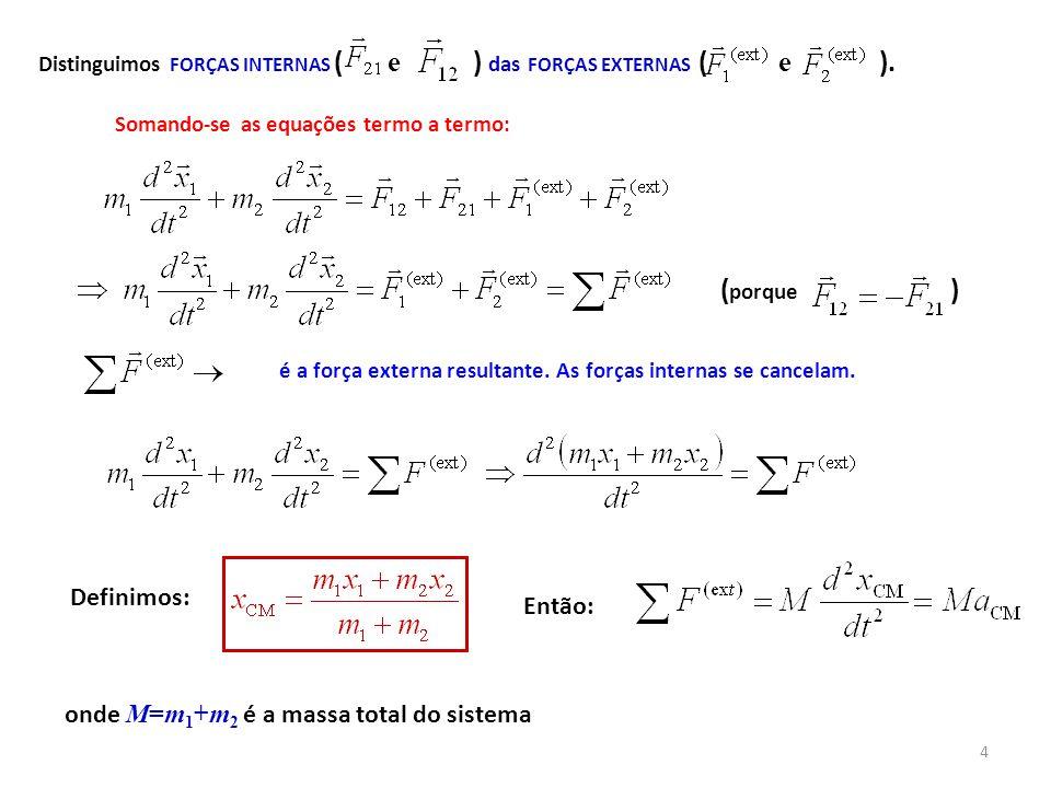 Somando-se as equações termo a termo: ( porque ) Distinguimos FORÇAS INTERNAS ( e ) das FORÇAS EXTERNAS ( e ).
