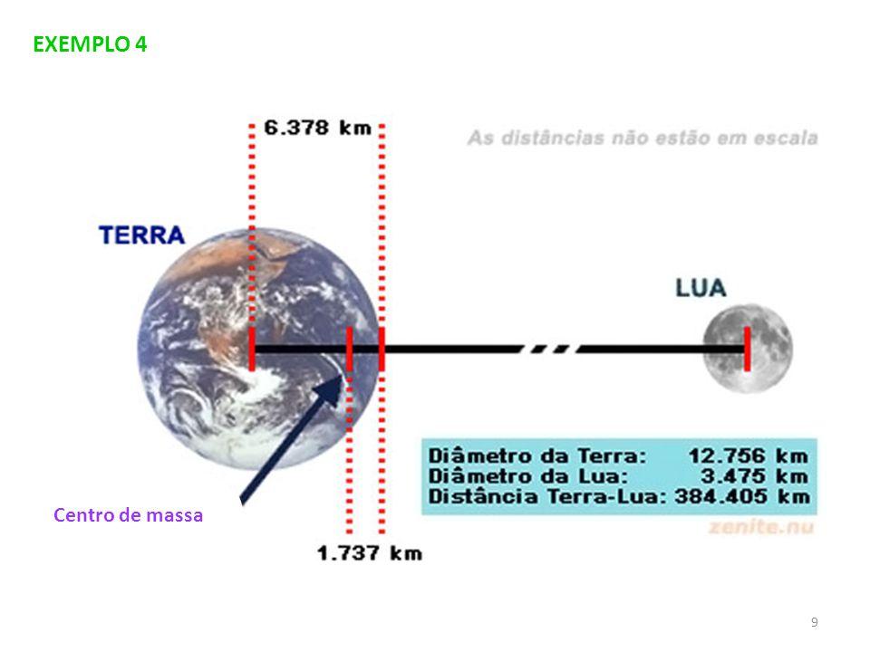 Centro de massa EXEMPLO 4 9