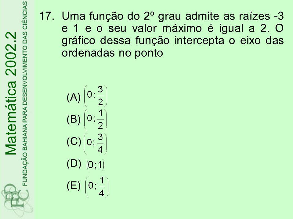 17.Uma função do 2º grau admite as raízes -3 e 1 e o seu valor máximo é igual a 2. O gráfico dessa função intercepta o eixo das ordenadas no ponto Mat
