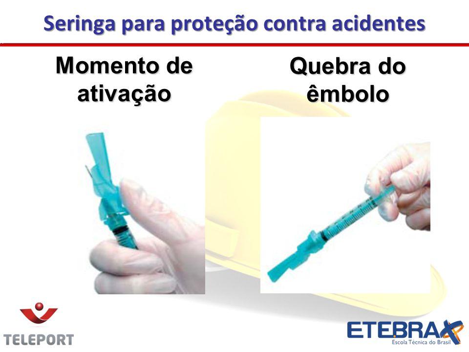 Seringa para proteção contra acidentes Momento de ativação Quebra do êmbolo