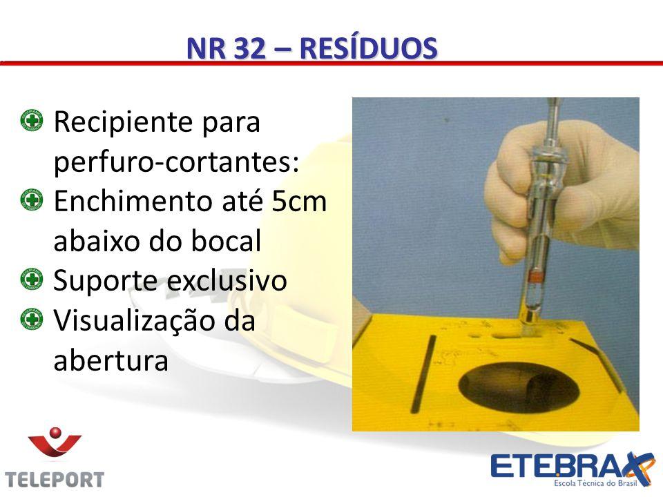 Recipiente para perfuro-cortantes: Enchimento até 5cm abaixo do bocal Suporte exclusivo Visualização da abertura NR 32 – RESÍDUOS