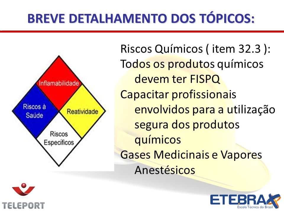 BREVE DETALHAMENTO DOS TÓPICOS: Riscos Químicos ( item 32.3 ): Todos os produtos químicos devem ter FISPQ Capacitar profissionais envolvidos para a utilização segura dos produtos químicos Gases Medicinais e Vapores Anestésicos
