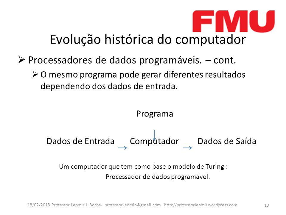 Evolução histórica do computador  Processadores de dados programáveis.