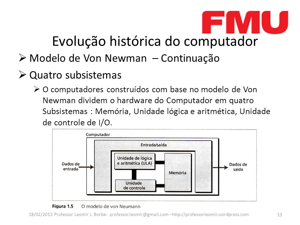 Evolução histórica do computador  Modelo de Von Newman – Continuação  Quatro subsistemas  O computadores construídos com base no modelo de Von Newman dividem o hardware do Computador em quatro Subsistemas : Memória, Unidade lógica e aritmética, Unidade de controle de I/O.