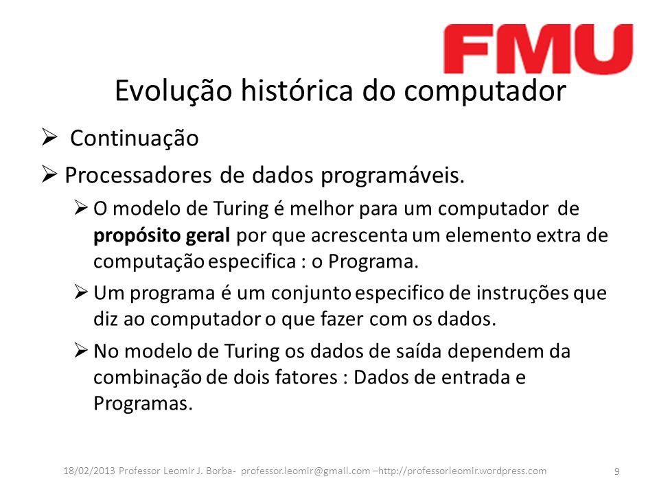 Evolução histórica do computador  Continuação  Processadores de dados programáveis.